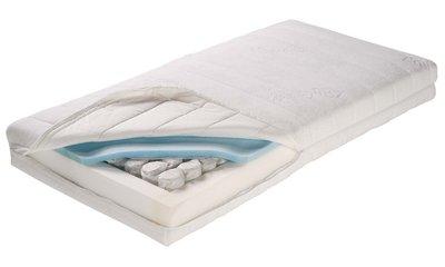 ABZ KM211 pocket matras